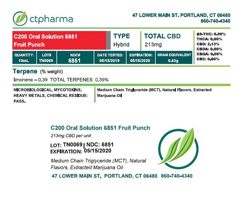 Oral Meds CBD Archives - Caring Nature Dispensary